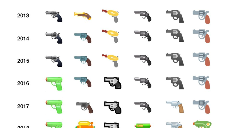The gun emoji has been replaced with a water pistol across all major platforms